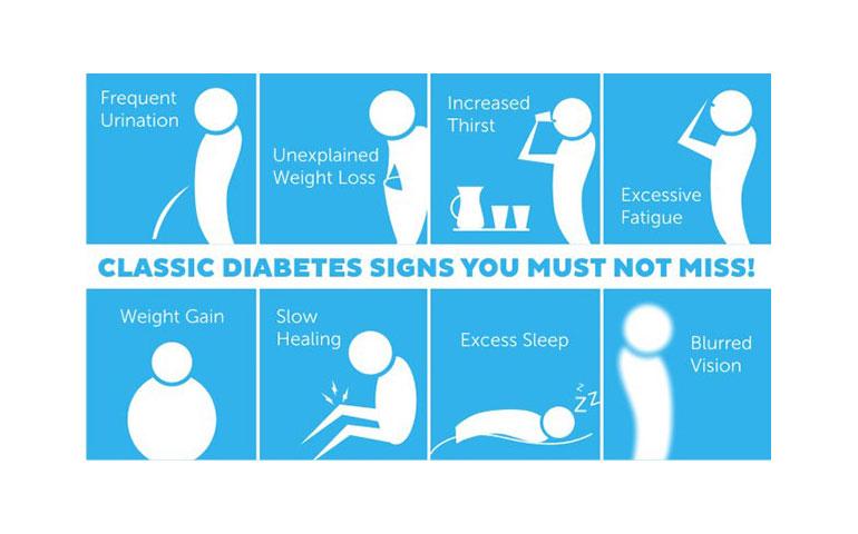 Juvenile Diabetes First Warning Signs And Symptoms Gluxus Health