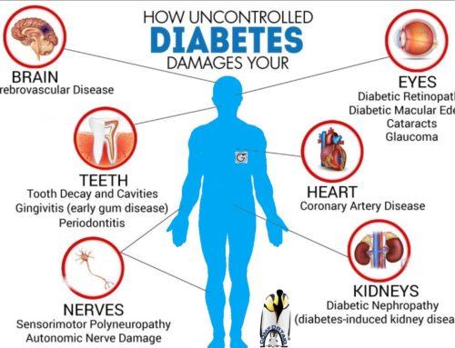 Juvenile Diabetes: Possible Complications