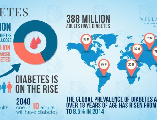 Diabetes: You are NOT alone. General Diabetes Statistics